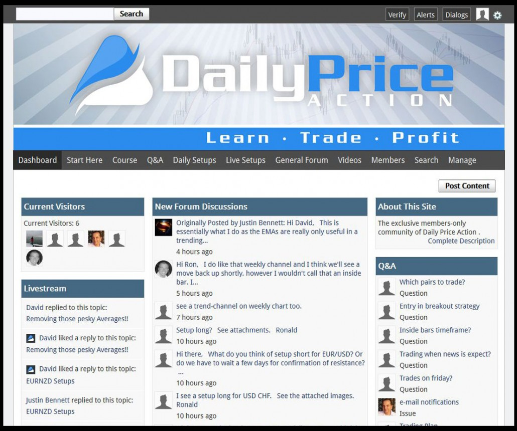 DailyPriceAction-01-Homepage